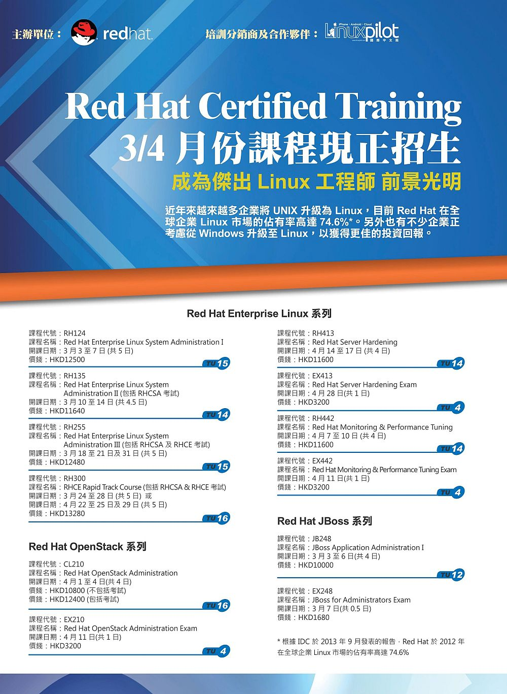 red-hat-training-poster01b